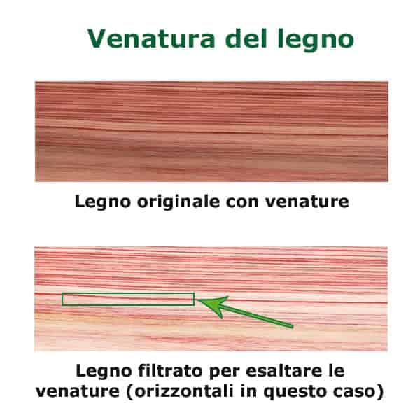 spiegazione della venatura del legno